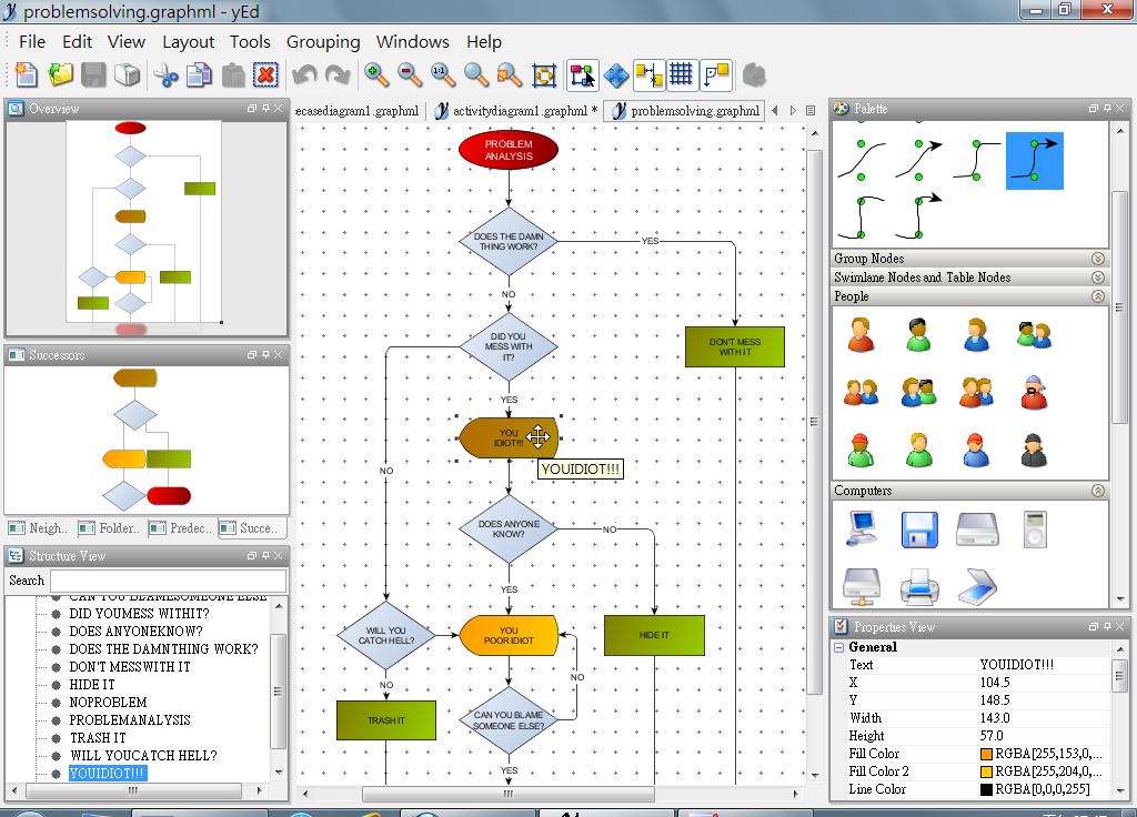 一直以來Visio是我繪製流程圖、示意圖等的唯一工具,雖然試過別的工具(如Dia,請參考這篇五年前的令人失望的Dia試用)。偶然發現一套功能尚稱完整、以Java開發的類似軟體:yEd Graph Editor,只要有Java環境就能執行,因此也能使用於Linux或Mac等作業環境。如果不想下載安裝的話,也可以試試Graphity提供的線上繪圖網頁,以Flash形式在網頁上執行的(可惜中文無法顯示,但yEd Graph Editor則完全正常)。